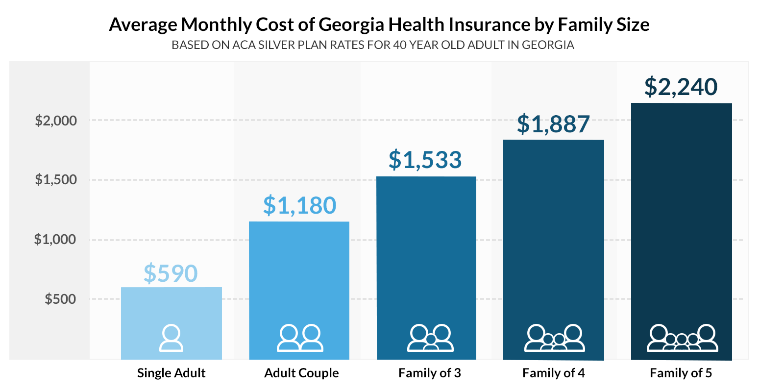 Cheap health insurance plans in Georgia with other health insurance options. Compare affordable plans for any budget. Get a free quote in a few minutes. Short term health insurance bridges the temporary gap to OEP and can be cancelled anytime.